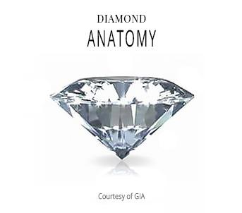 DIAMOND CUT color